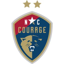 North Carolina Football Club
