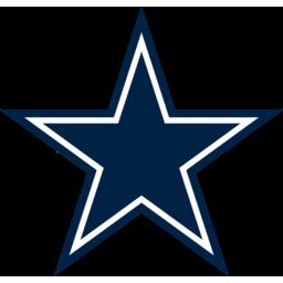 Dallas Cowboys Pro Shops