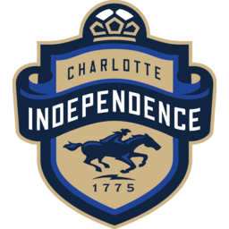 Charlotte Independence and Independence Soccer Club