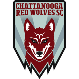 Chattanooga Red Wolves SC Academy